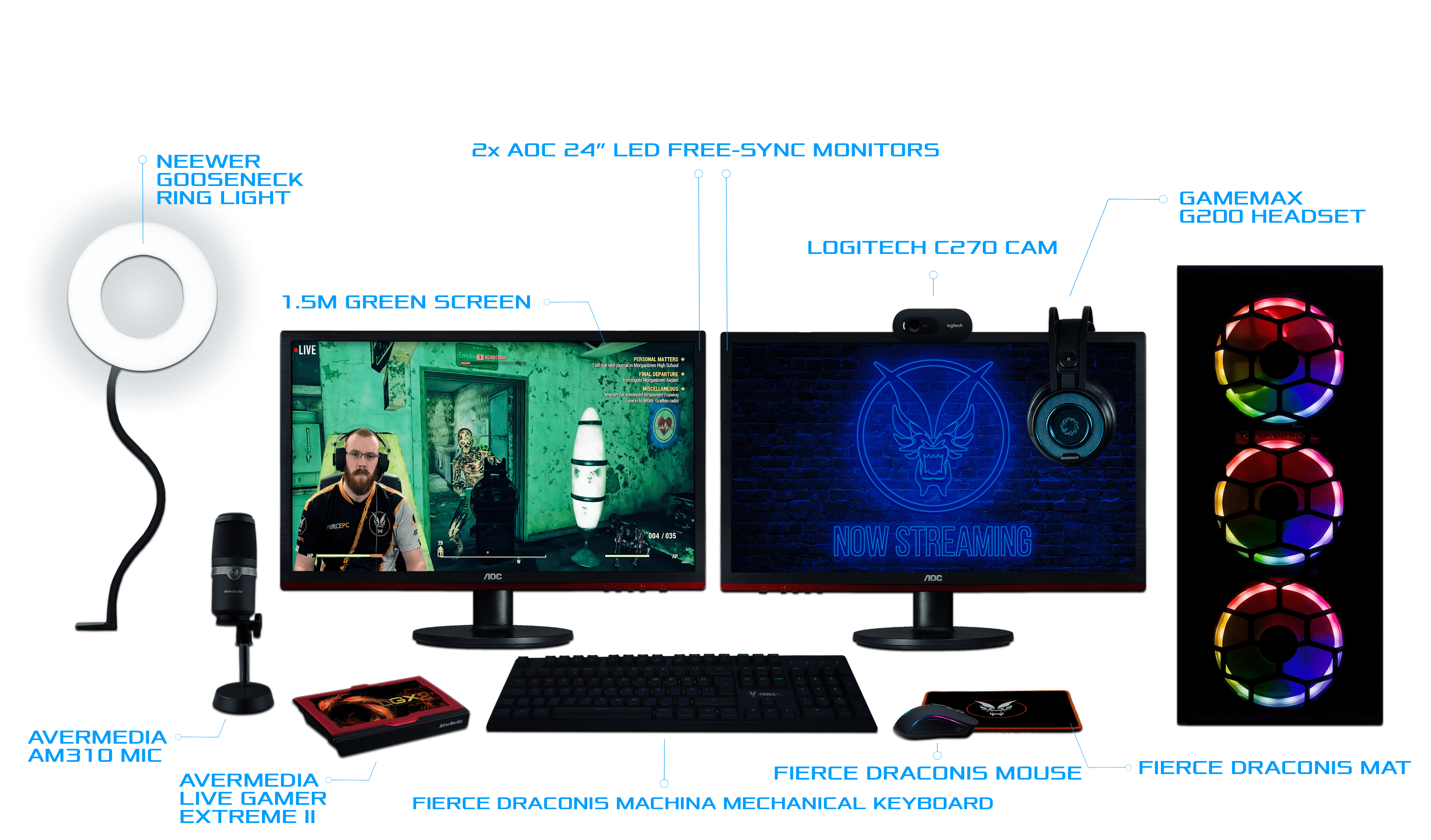 Evolution Plus Streaming Bundle